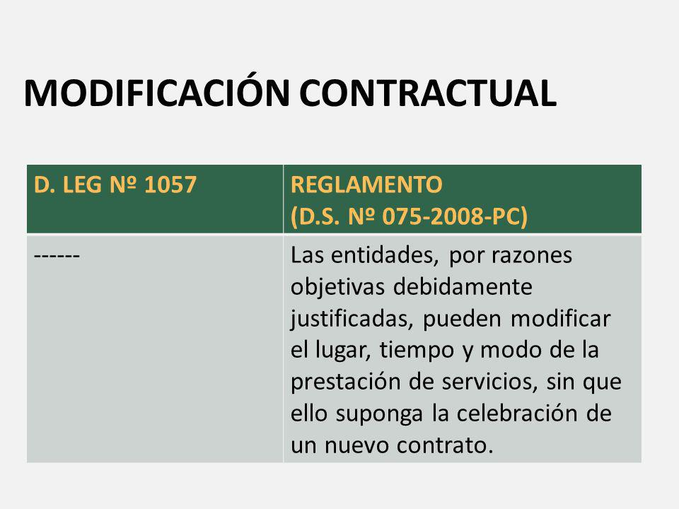MODIFICACIÓN CONTRACTUAL