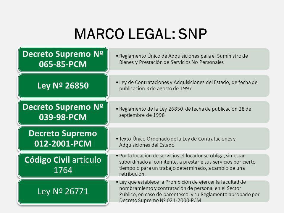 Decreto Supremo Nº 065-85-PCM Decreto Supremo Nº 039-98-PCM