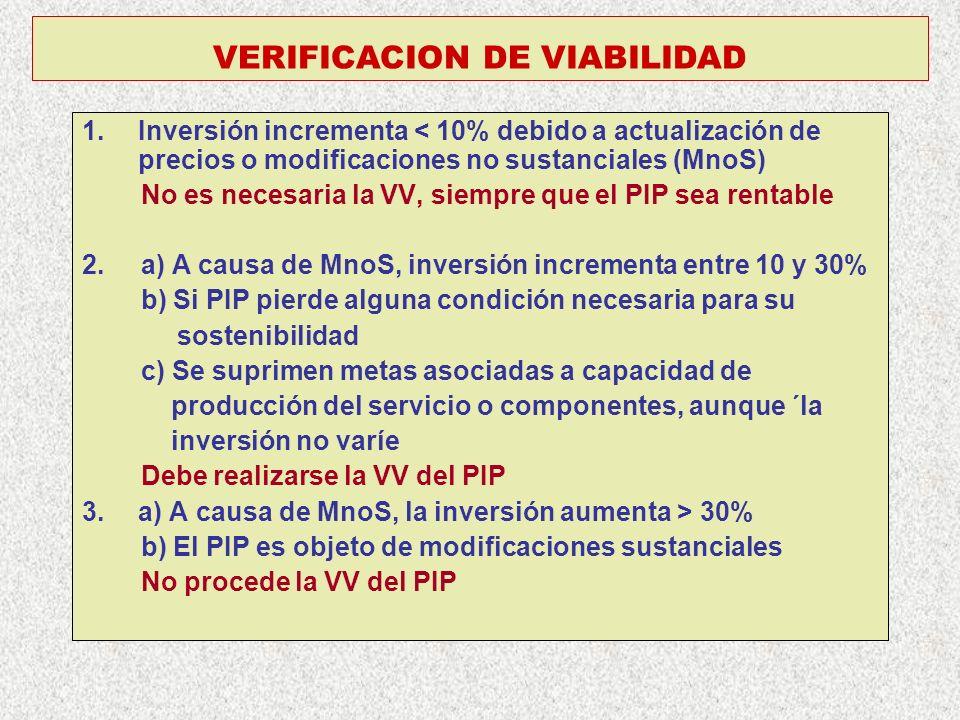 VERIFICACION DE VIABILIDAD