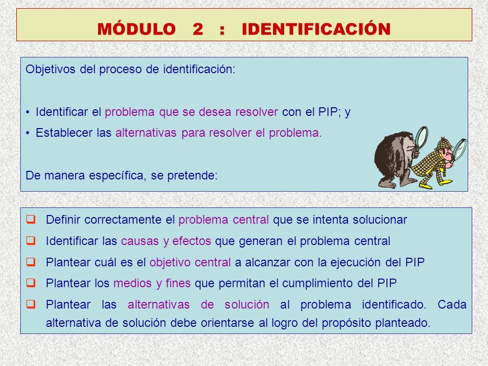 MÓDULO 2 : IDENTIFICACIÓN