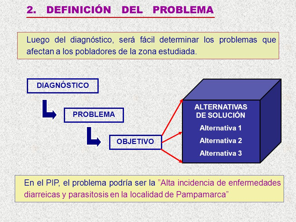 ALTERNATIVAS DE SOLUCIÓN