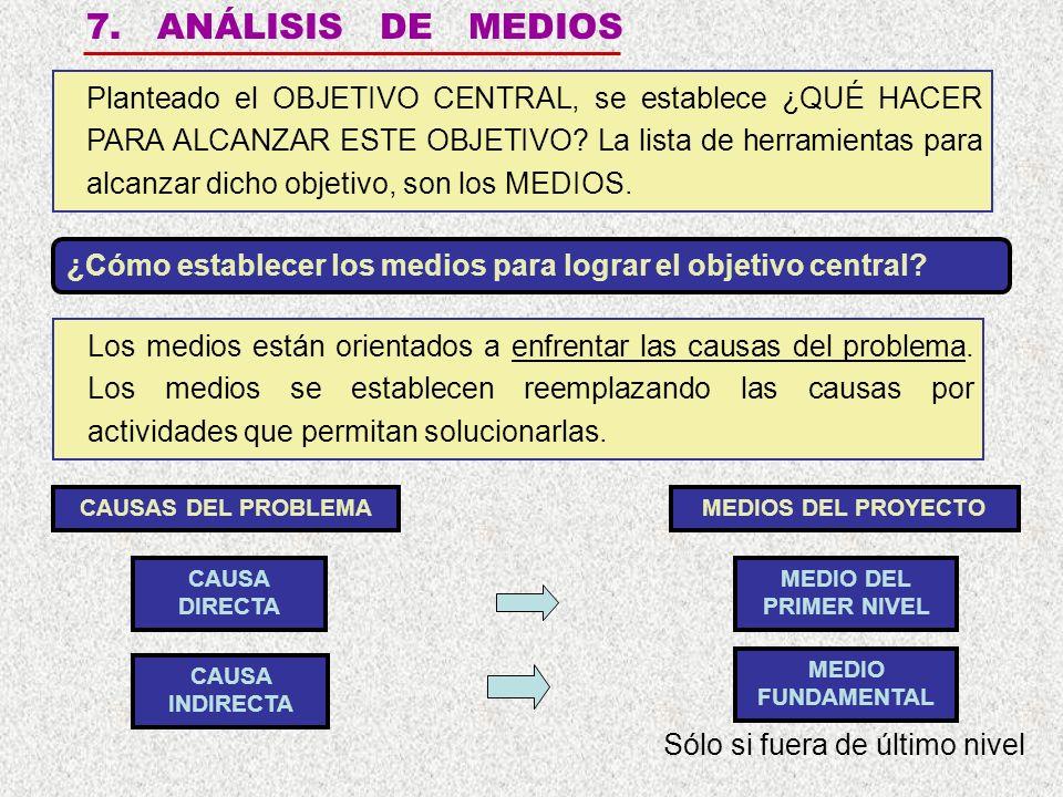 7. ANÁLISIS DE MEDIOS