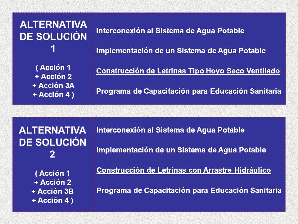 ALTERNATIVA DE SOLUCIÓN 1 ALTERNATIVA DE SOLUCIÓN 2