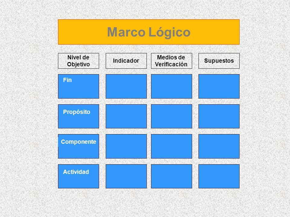 Marco Lógico Medios de Verificación Supuestos Indicador Fin Propósito