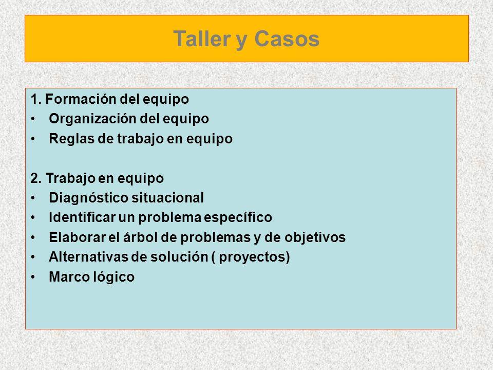 Taller y Casos 1. Formación del equipo Organización del equipo