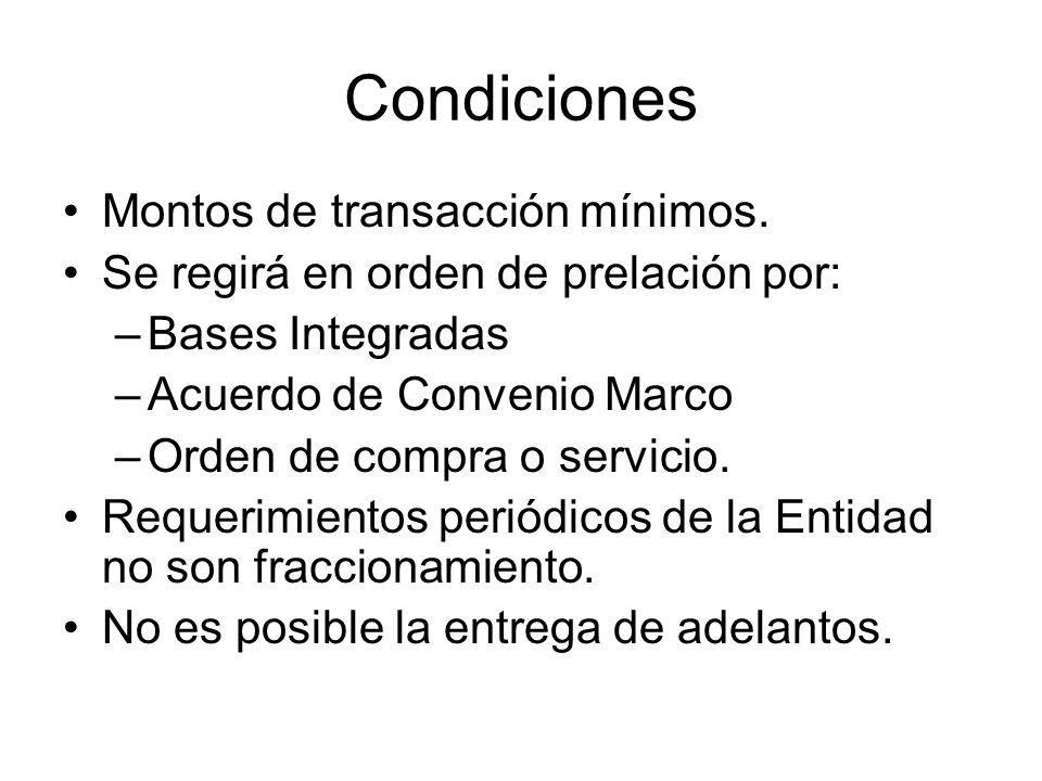 Condiciones Montos de transacción mínimos.
