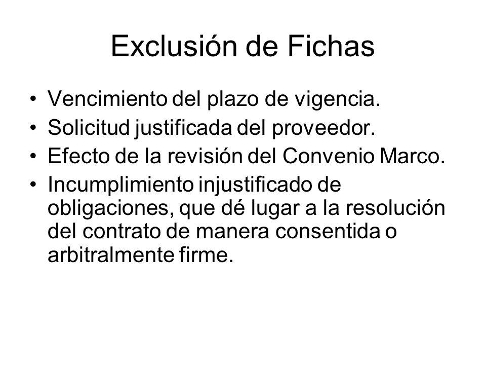 Exclusión de Fichas Vencimiento del plazo de vigencia.