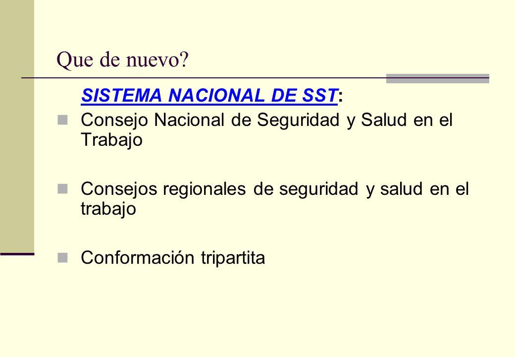 Que de nuevo SISTEMA NACIONAL DE SST: