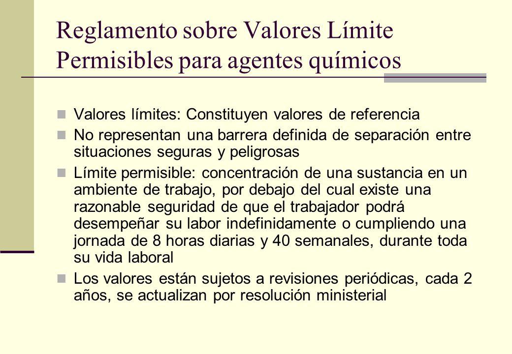 Reglamento sobre Valores Límite Permisibles para agentes químicos