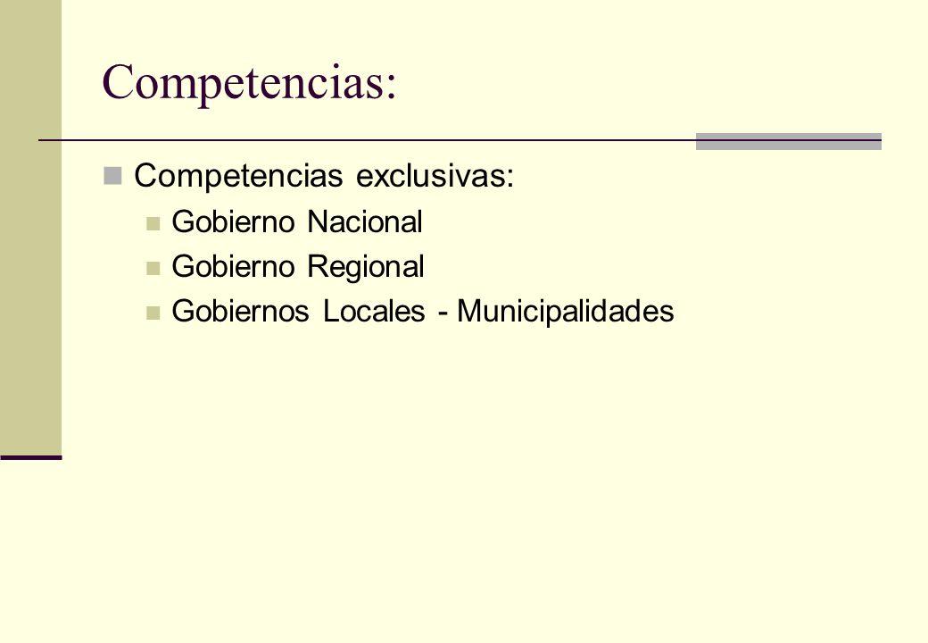Competencias: Competencias exclusivas: Gobierno Nacional