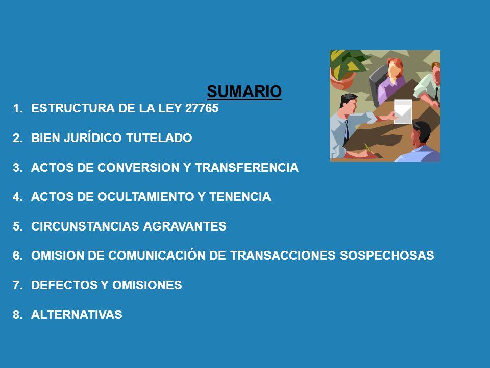 SUMARIO ESTRUCTURA DE LA LEY 27765 BIEN JURÍDICO TUTELADO