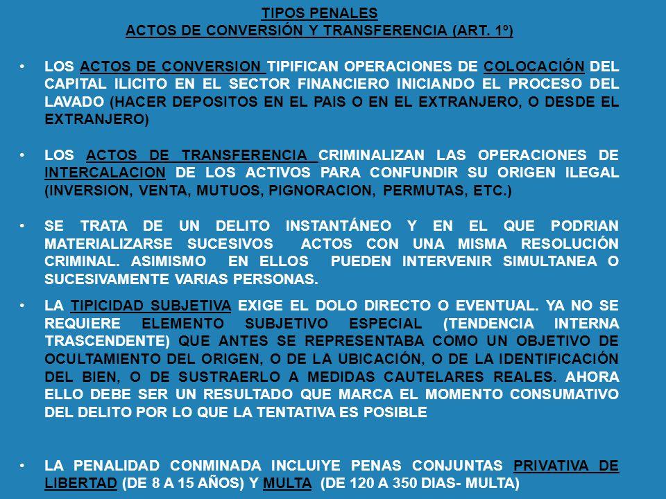 ACTOS DE CONVERSIÓN Y TRANSFERENCIA (ART. 1º)