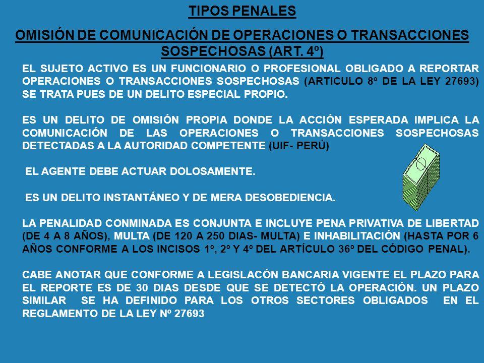 TIPOS PENALESOMISIÓN DE COMUNICACIÓN DE OPERACIONES O TRANSACCIONES SOSPECHOSAS (ART. 4º)