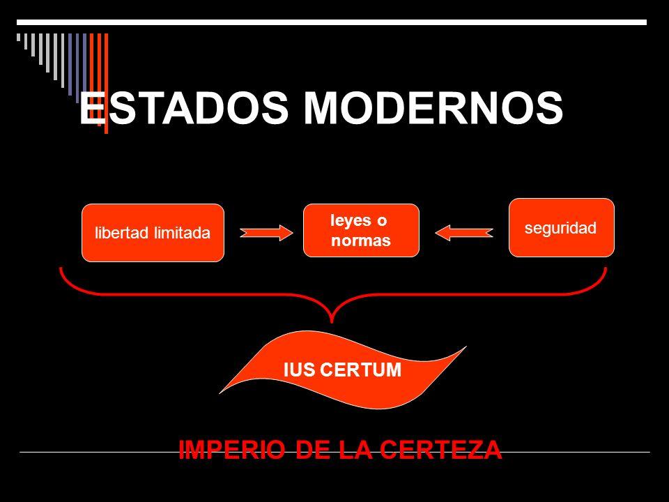 ESTADOS MODERNOS IMPERIO DE LA CERTEZA IUS CERTUM leyes o seguridad
