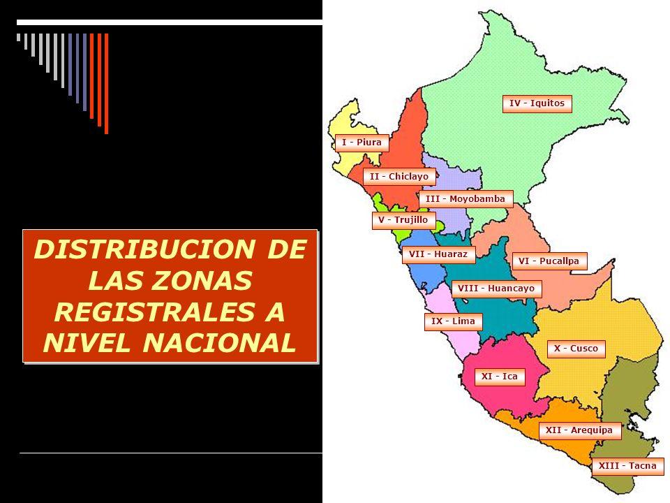 DISTRIBUCION DE LAS ZONAS REGISTRALES A NIVEL NACIONAL