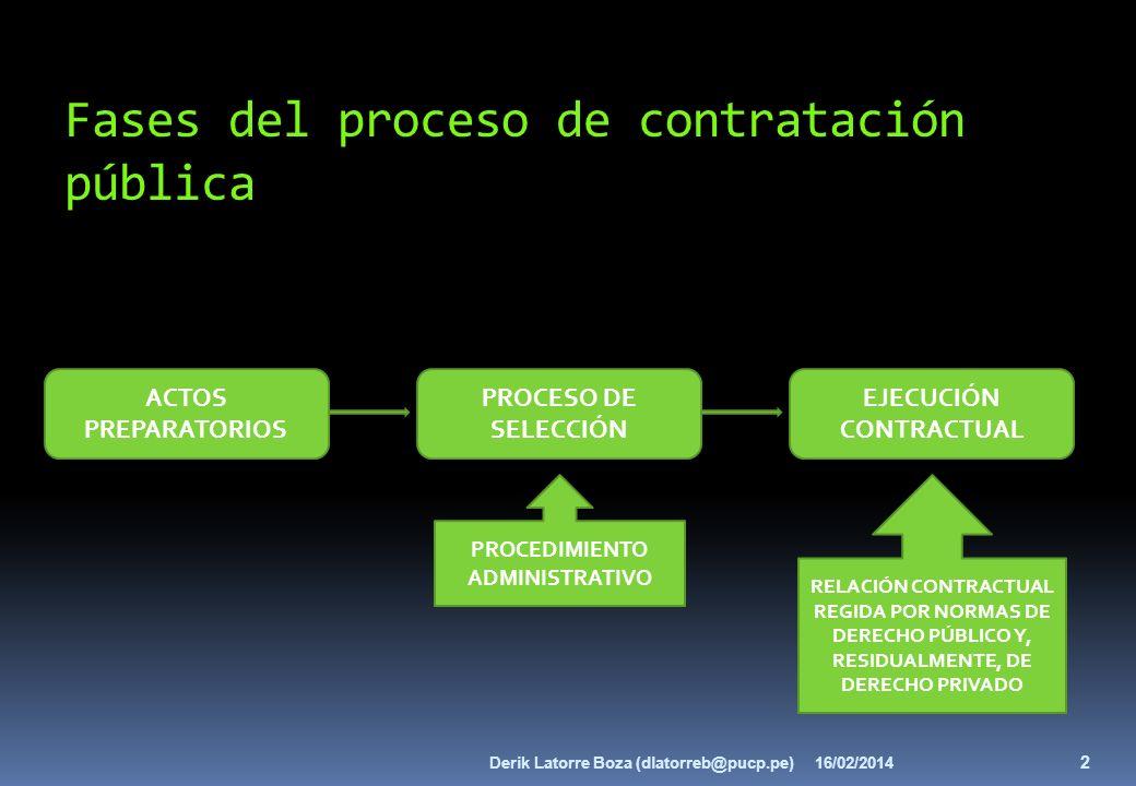 Fases del proceso de contratación pública
