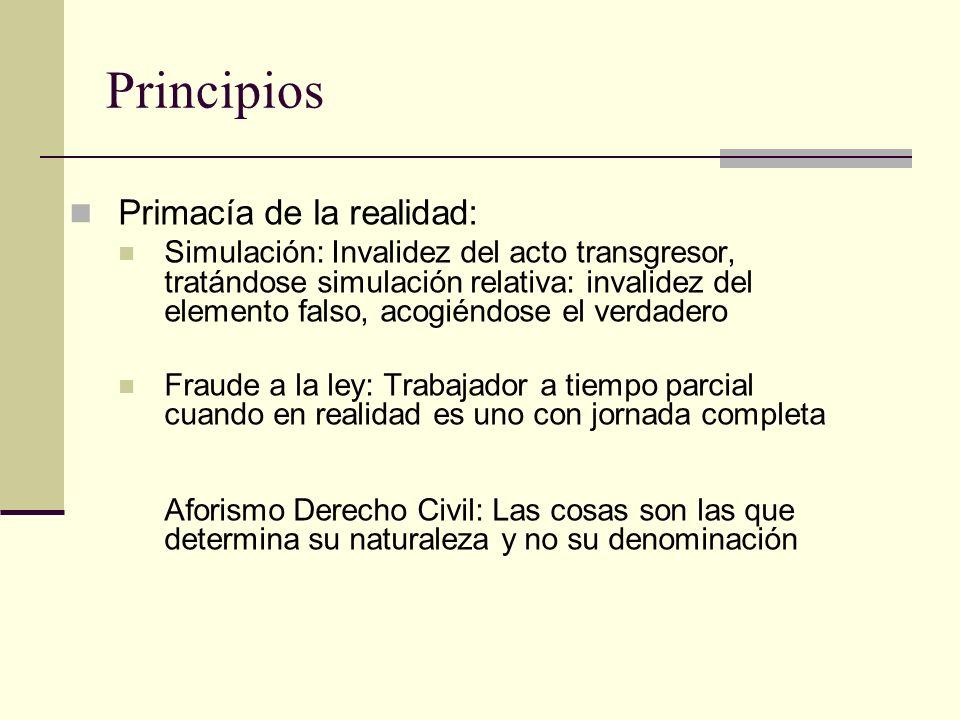 Principios Primacía de la realidad: