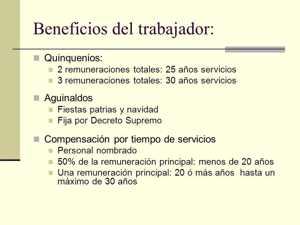 Beneficios del trabajador: