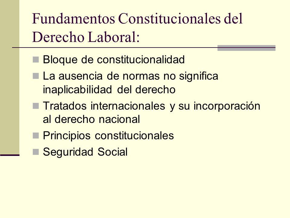 Fundamentos Constitucionales del Derecho Laboral: