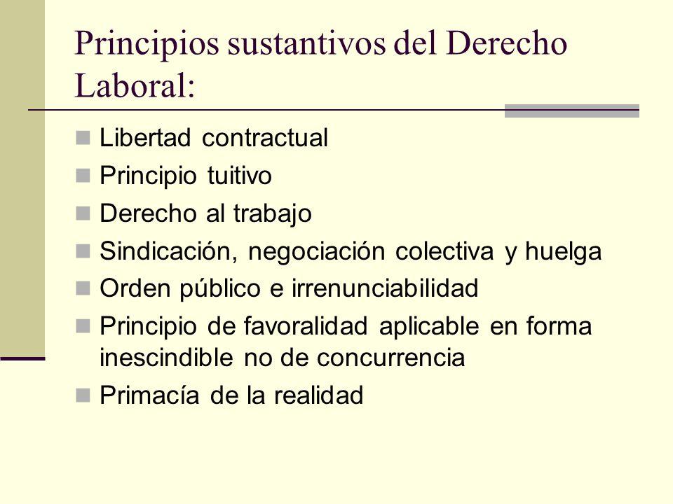 Principios sustantivos del Derecho Laboral: