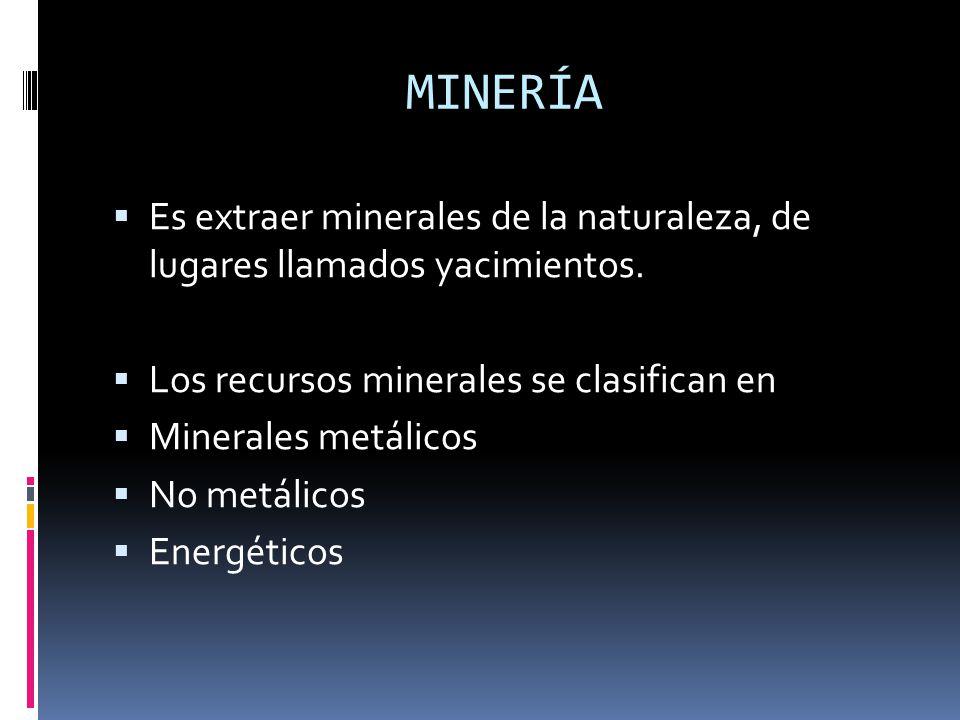 MINERÍA Es extraer minerales de la naturaleza, de lugares llamados yacimientos. Los recursos minerales se clasifican en.