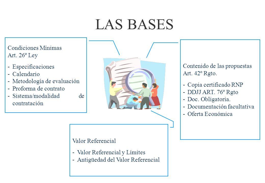 LAS BASES Condiciones Mínimas Art. 26º Ley Especificaciones