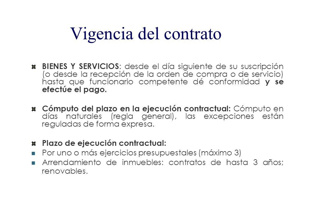 Vigencia del contrato