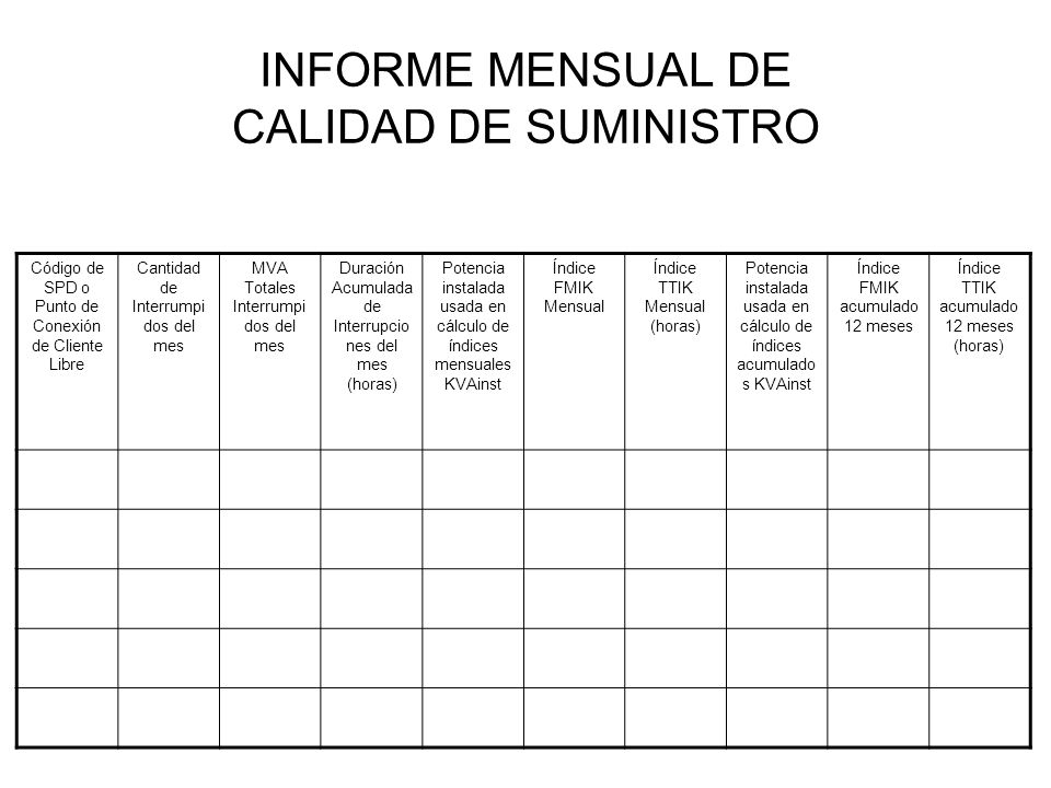 INFORME MENSUAL DE CALIDAD DE SUMINISTRO