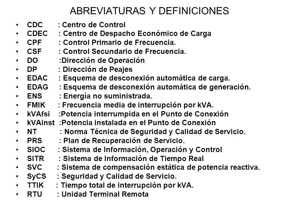 ABREVIATURAS Y DEFINICIONES