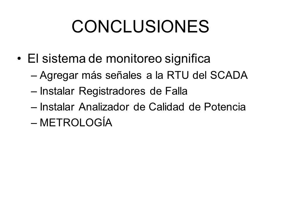 CONCLUSIONES El sistema de monitoreo significa