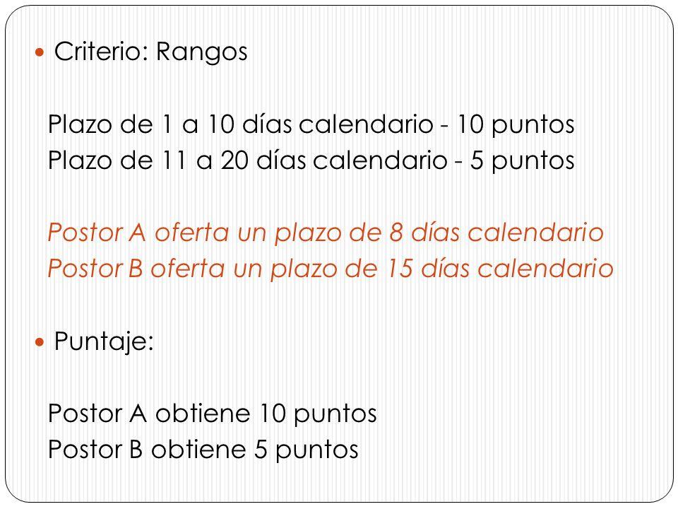 Criterio: RangosPlazo de 1 a 10 días calendario - 10 puntos. Plazo de 11 a 20 días calendario - 5 puntos.