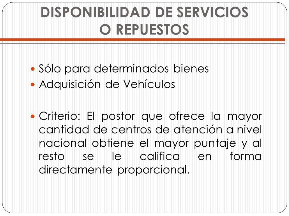 DISPONIBILIDAD DE SERVICIOS O REPUESTOS