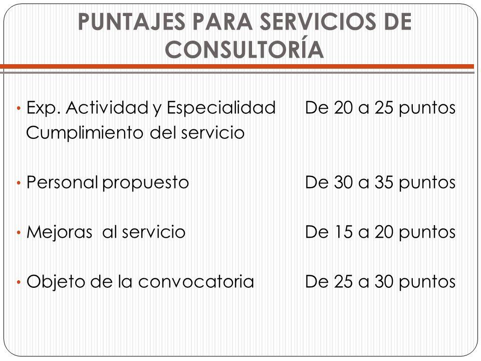 PUNTAJES PARA SERVICIOS DE CONSULTORÍA