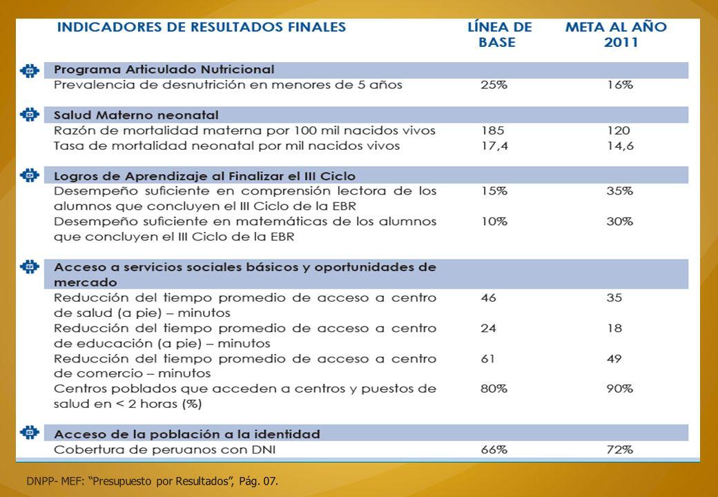 DNPP- MEF: Presupuesto por Resultados , Pág. 07.