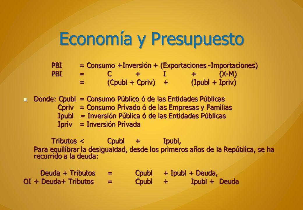 Economía y Presupuesto