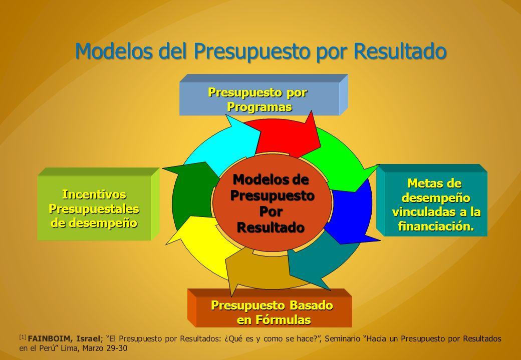 Modelos del Presupuesto por Resultado