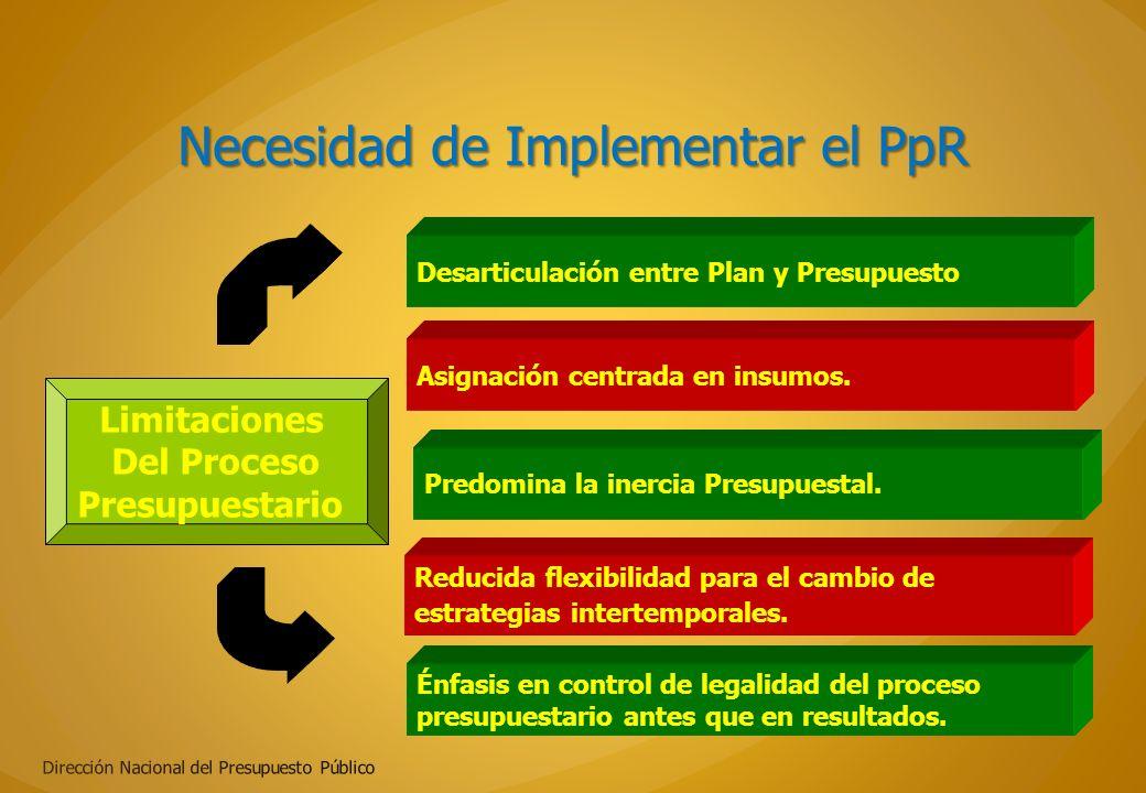 Necesidad de Implementar el PpR