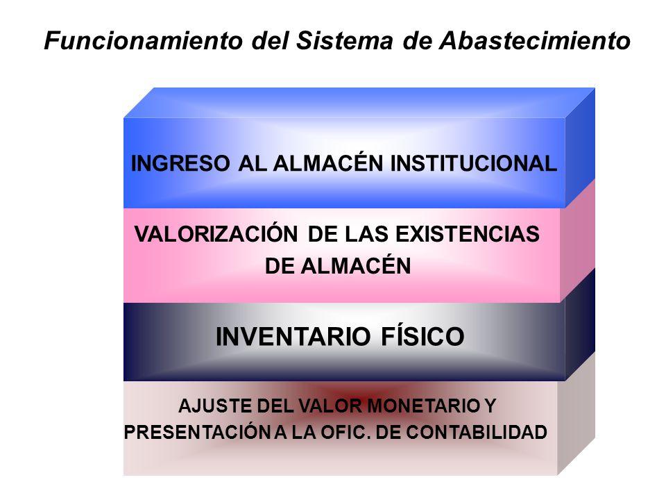 INGRESO AL ALMACÉN INSTITUCIONAL VALORIZACIÓN DE LAS EXISTENCIAS