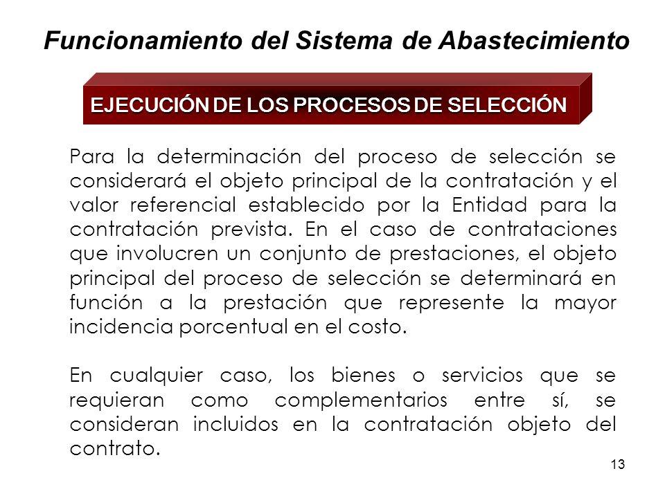 EJECUCIÓN DE LOS PROCESOS DE SELECCIÓN
