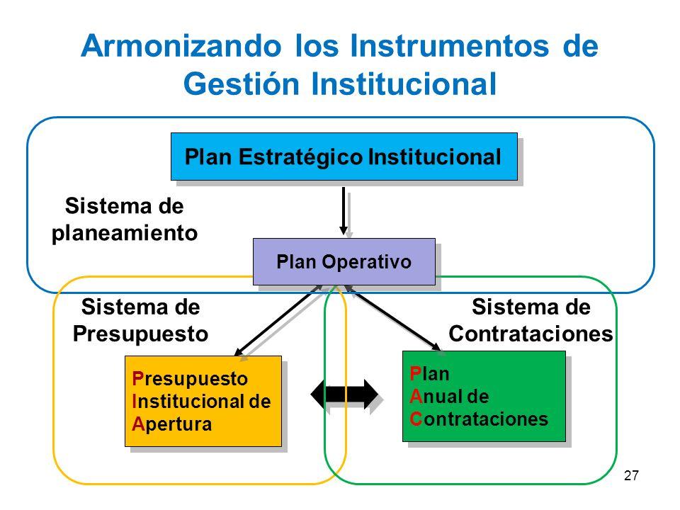 Armonizando los Instrumentos de Gestión Institucional