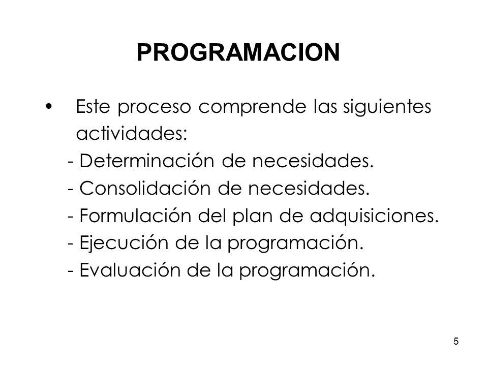 PROGRAMACION Este proceso comprende las siguientes actividades: