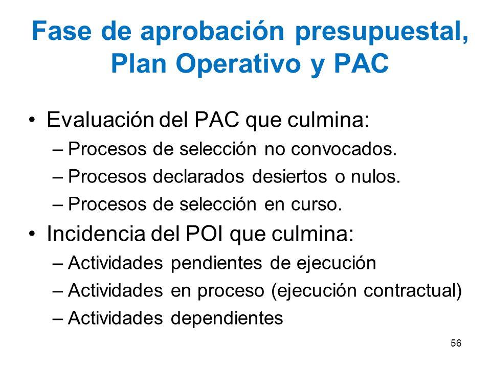 Fase de aprobación presupuestal, Plan Operativo y PAC