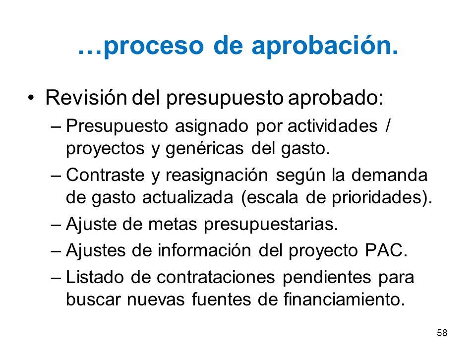 …proceso de aprobación.