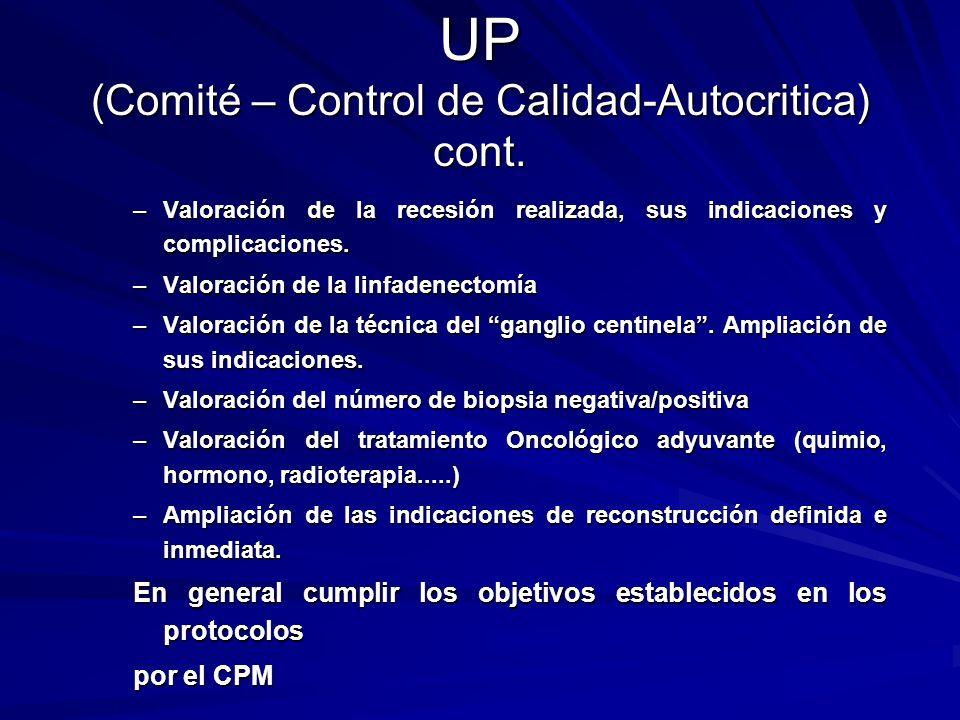UP (Comité – Control de Calidad-Autocritica) cont.