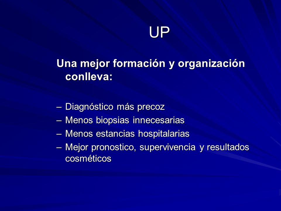 UP Una mejor formación y organización conlleva: Diagnóstico más precoz