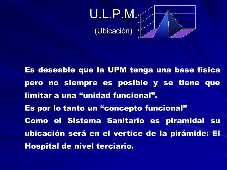 U.L.P.M. (Ubicación) Es deseable que la UPM tenga una base física pero no siempre es posible y se tiene que limitar a una unidad funcional .