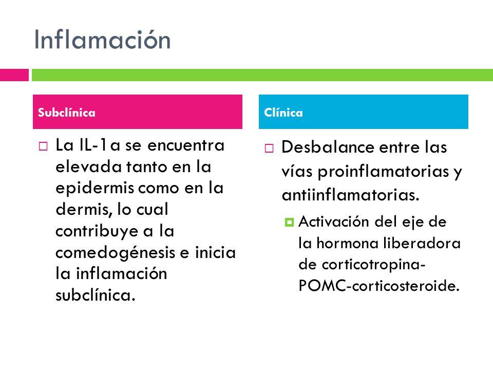 InflamaciónSubclínica. Clínica.