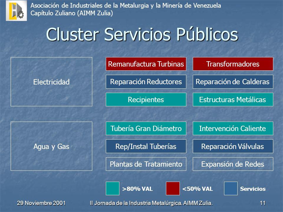 Cluster Servicios Públicos