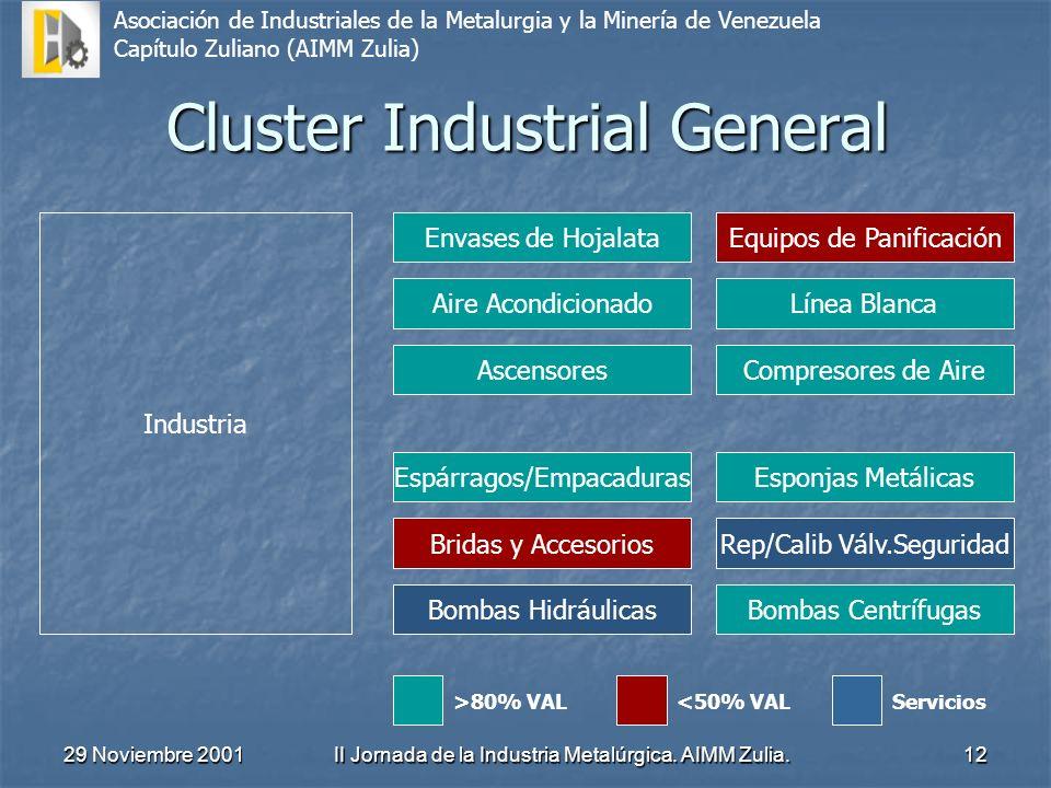 Cluster Industrial General