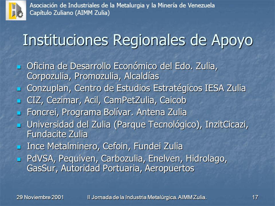 Instituciones Regionales de Apoyo